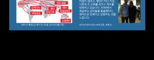 2015 KPM 6 & 7월달 사역